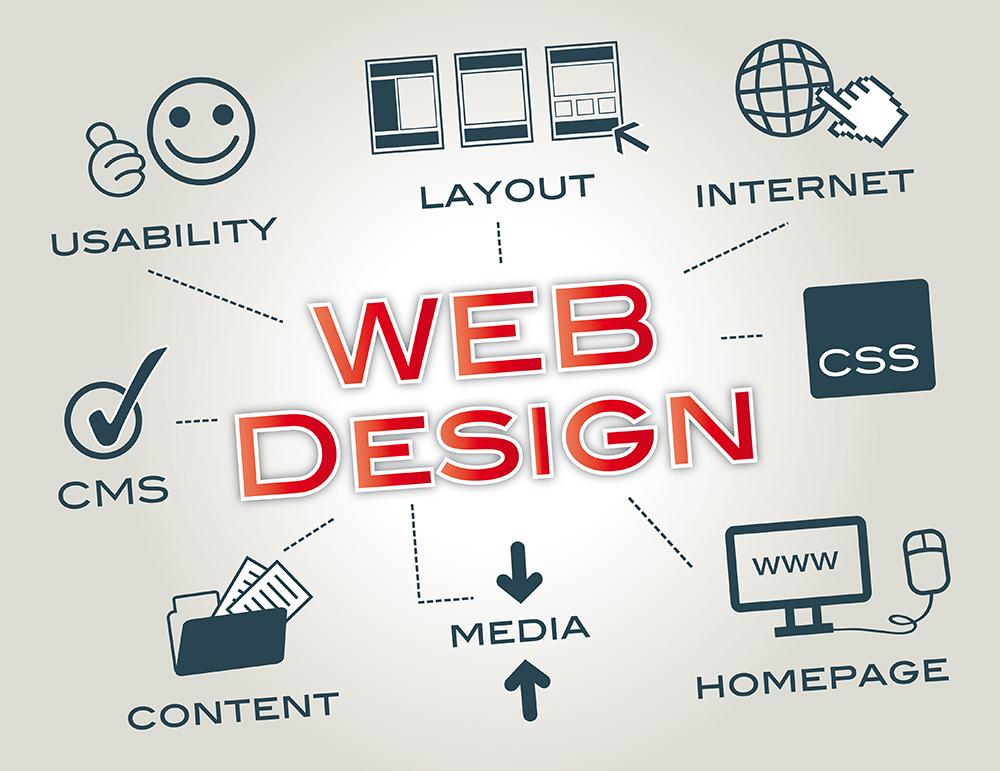 نکنولوژی طراحی وب
